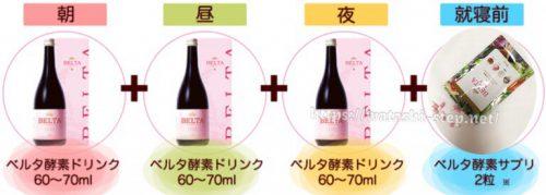 ベルタ酵素ドリンク、ファスティング時の効果的な飲み方